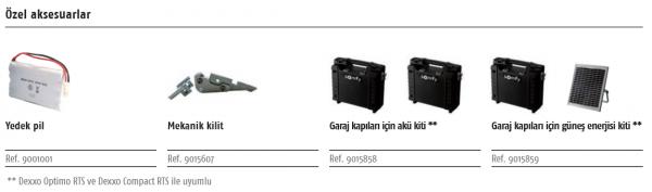 Somfy Dexxo Compact RTS Seksiyonel Garaj Kapısı Motoru Özel Aksesuarları