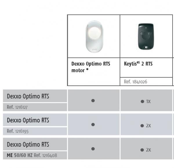 Somfy Dexxo Optimo RTS Seksiyonel Garaj Kapısı Motoru Paket Seçenekleri