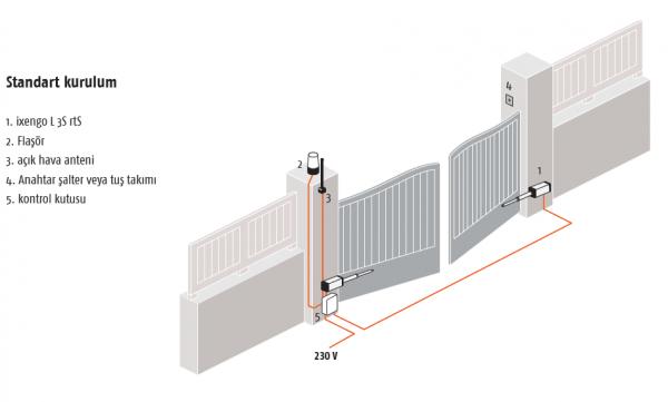 Somfy Ixengo L 3S RTS Dairesel kapı motoru kurulumu