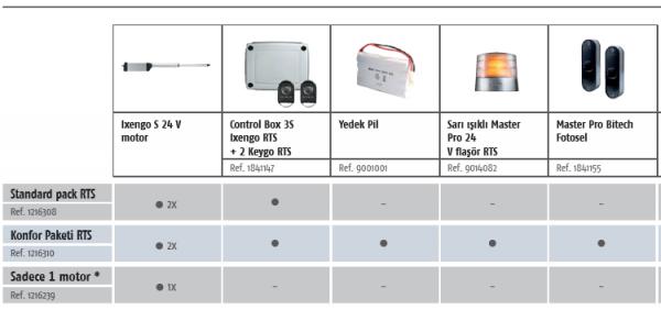 Somfy Ixengo S 3S RTS 24 V Paket Özellikleri