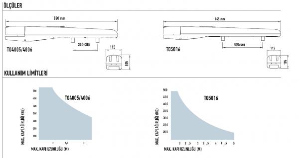 Nice Toona 4005 4006 5016 kurulum ve kullanım özellikleri