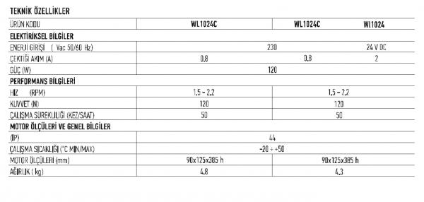 Nice Walky 1024 2024 teknik özellikleri
