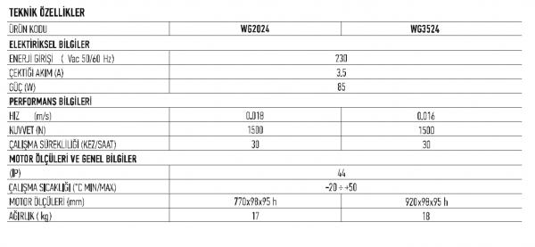 Nice Wingo 2024 3524 Teknik Özellikleri