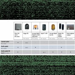 Somfy-Elixo-500-230-V-RTS-yana-kayar-bahçe-kapısı-motoru-paketleri-768x362-1000x1000