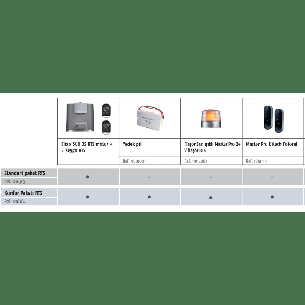 Somfy-Elixo-500-3S-RTS-Yana-Kayar-Kapı-Motoru-Paketler-1000x1000