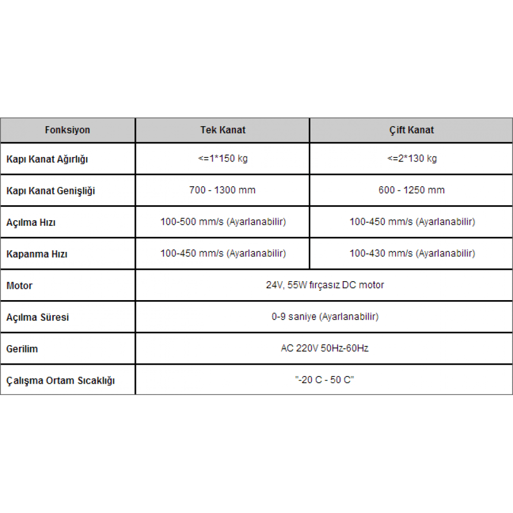fotoselli kapı teknik özellikler