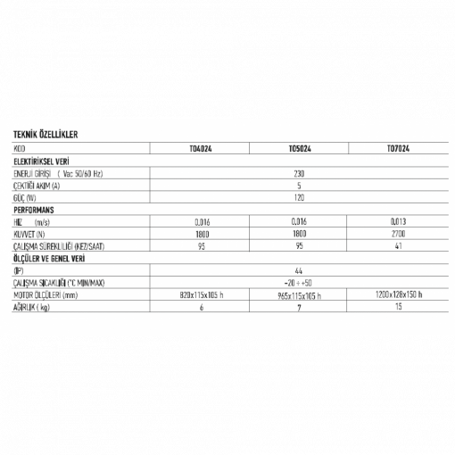Nice Dairesel Kapı Motoru, Toona 5024 Kit