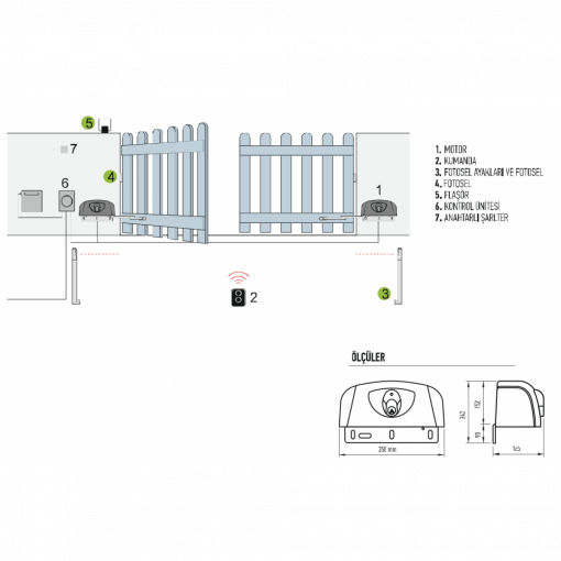 Nice Dairesel Kapı Motoru, Hyppo 7005 Kit