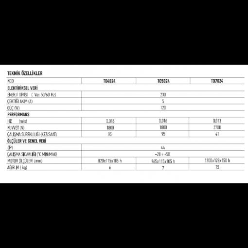 Nice Dairesel Kapı Motoru, Toona 7024 Kit